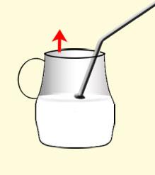 Etape n°3: Comment faire de la mousse de lait ?