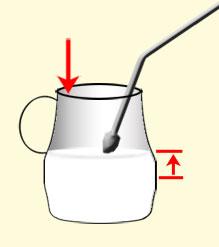 Etape n°2: Comment faire de la mousse de lait ?